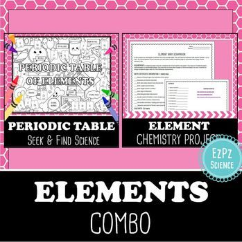 Periodic table of elements seek and find science research project periodic table of elements seek and find science research project combo urtaz Choice Image