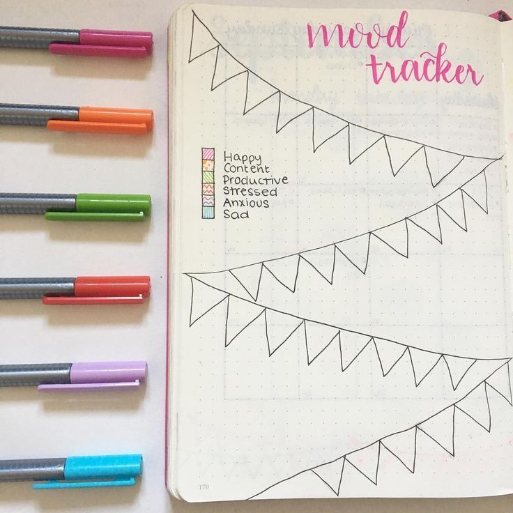 bullet journal mood tracker birthday month journaling ideas