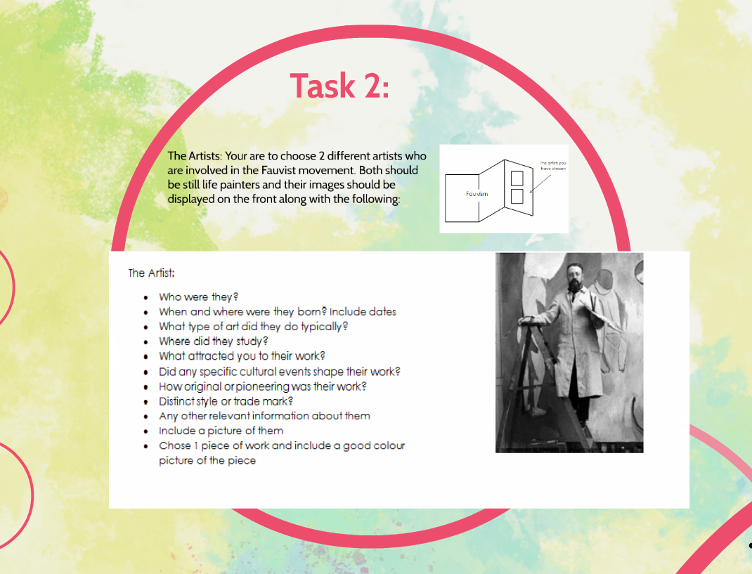 Artist Research Task Fauvism With Images