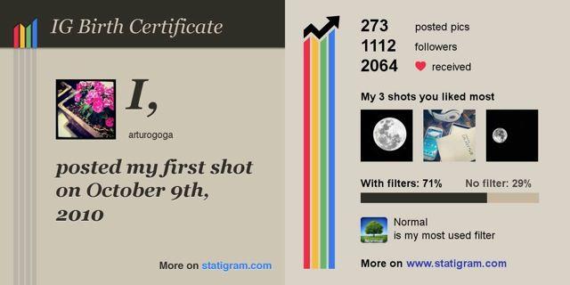 Statigram, estadisticas y el mejor visualizador de Instagram en la web, todo en uno