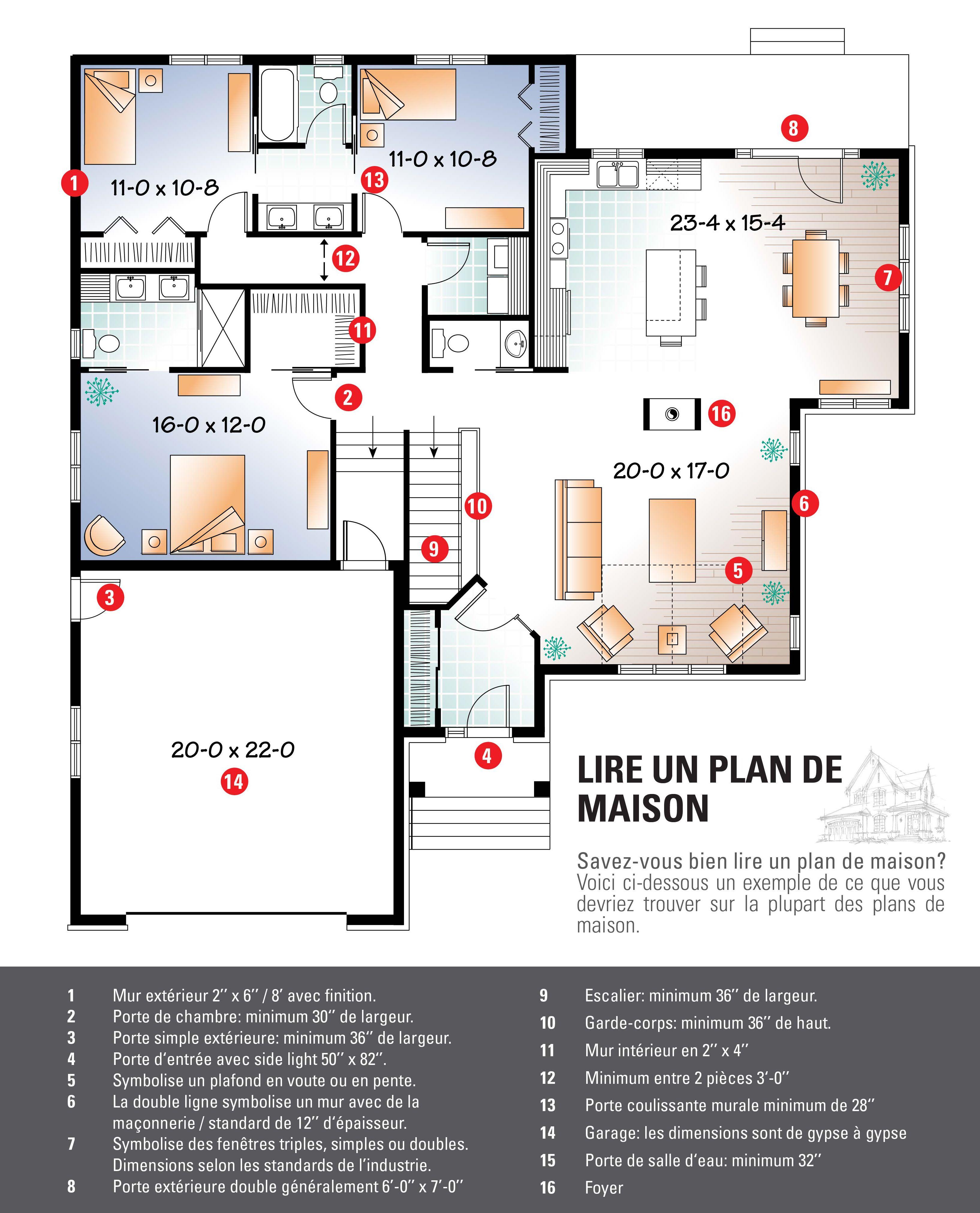 Largeur Minimum Couloir Maison comment lire un plan architecturale - - yahoo image search