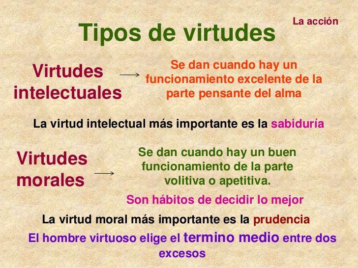 Tipos De Virtudes Virtudes Intelectuales Y Virtudes Morales Educacion Emocional Frases De La Vida Virtudes Morales