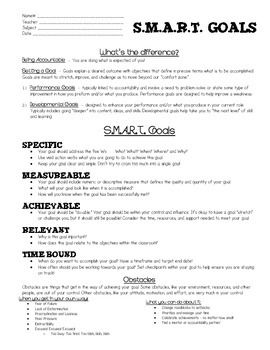 Teach+students+about+being+proactive,+responsible,+and+accountable+by+having+them+choose,+manage,+and+achieve+their+own+personal+S.M.A.R.T.+goal!This+handout+was+originally+designed+for+a+language+arts+classroom+and+has+more+reading/writing+based+goals,+but+can+be+easily+used+in+ANY+CONTENT+AREA!This+handout+does+the+following:-compares+performance+and+developmental+goals-defines+S.M.A.R.T.