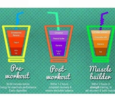 Workout and diet plan generator photo 3