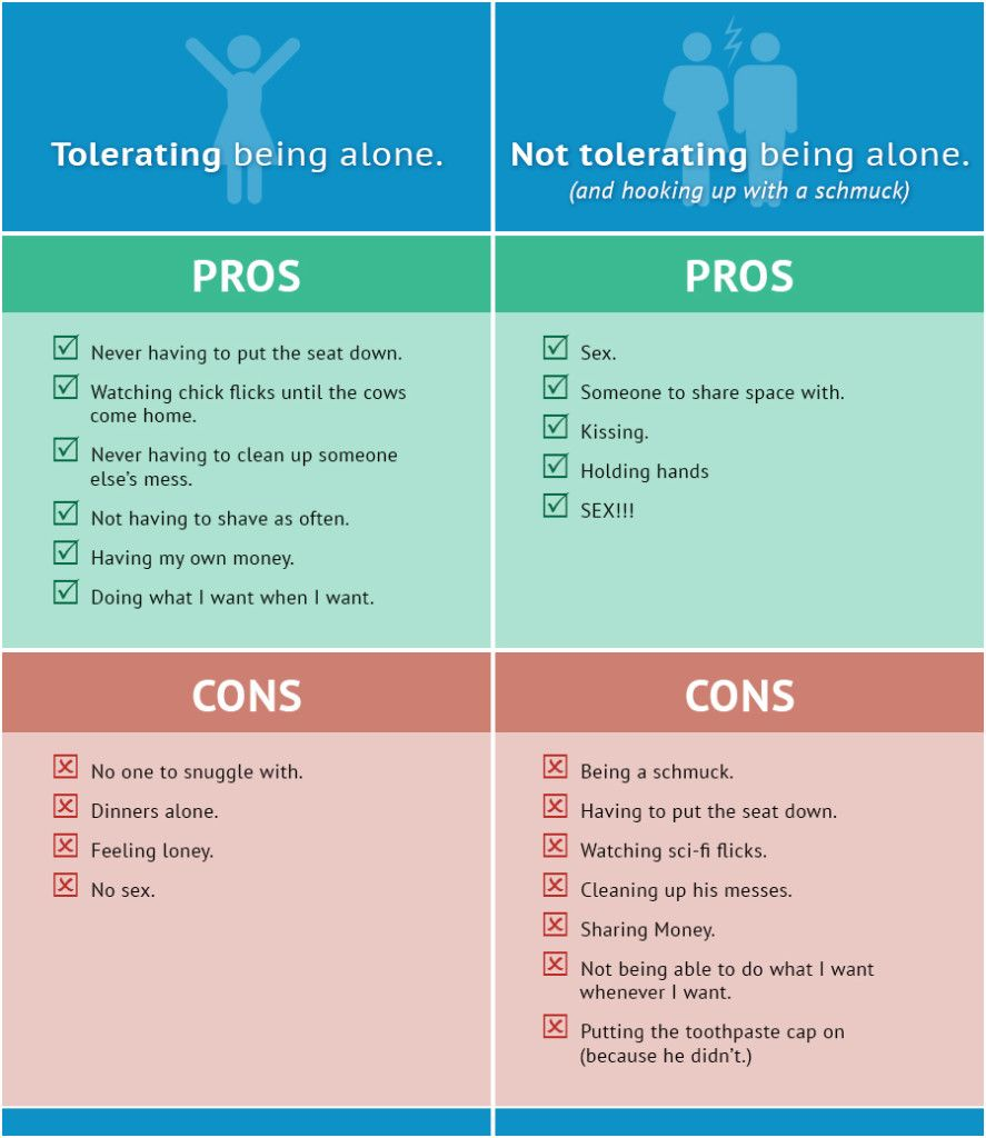 Pros And Cons Of Dating A Psychologist