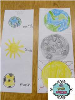 Foldable comparing Earth, Moon, and Sun