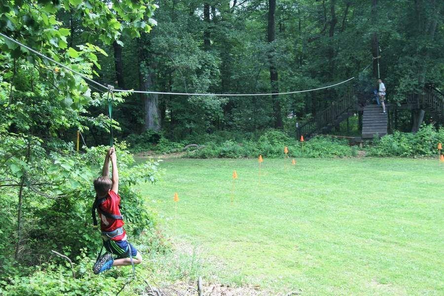 How to Build A Zip Line | Zip line backyard, Kids zipline ...