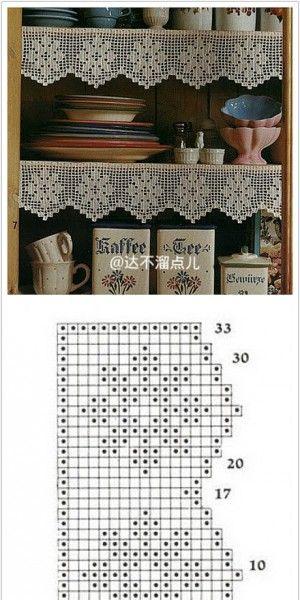 Gehaakt Kastrandje Met Bloemen Creatief Filet Crochet Crochet