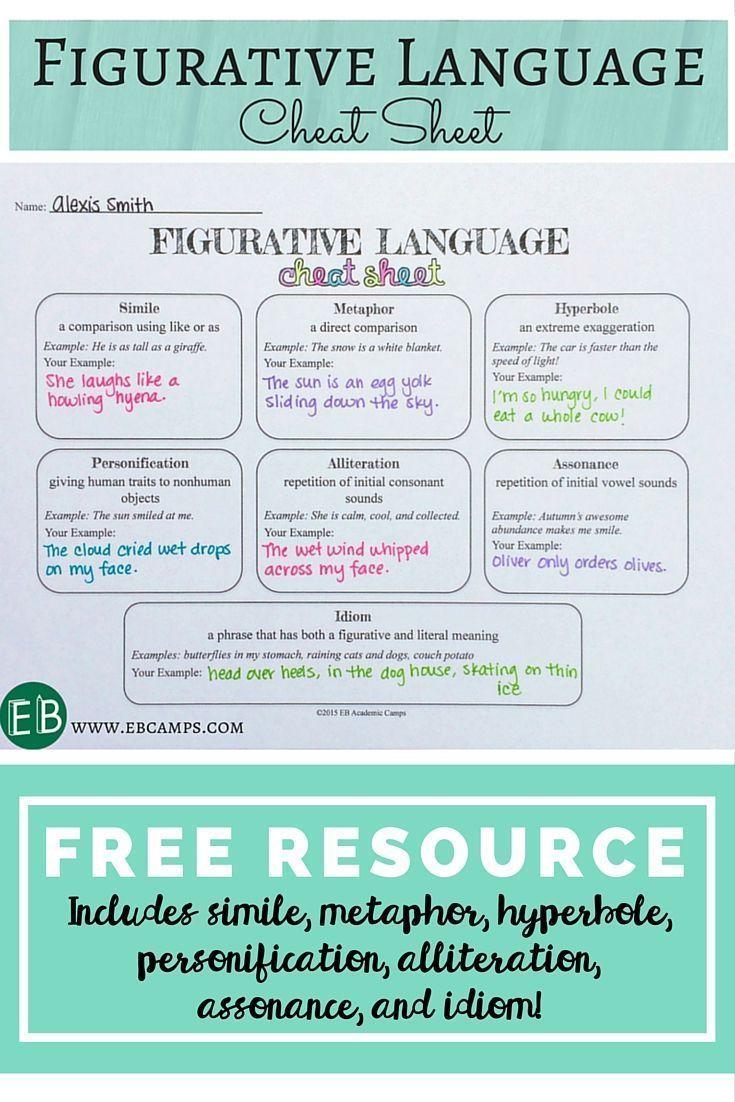 Figurative Language Cheat Sheet | Middle school classroom, School ...
