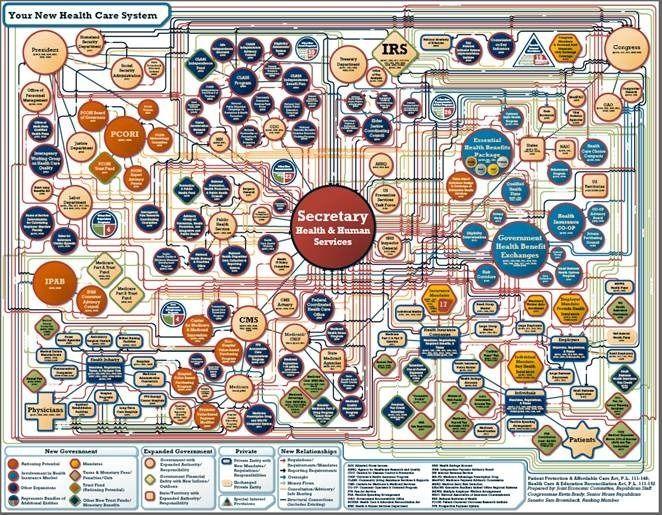 17 bästa bilder om systems theory på modeller kartor 17 bästa bilder om systems theory på modeller kartor och