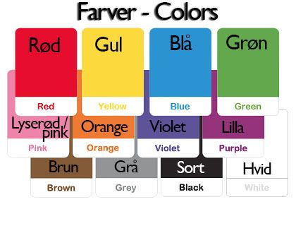 (DK)Farver-(ENG) Colors