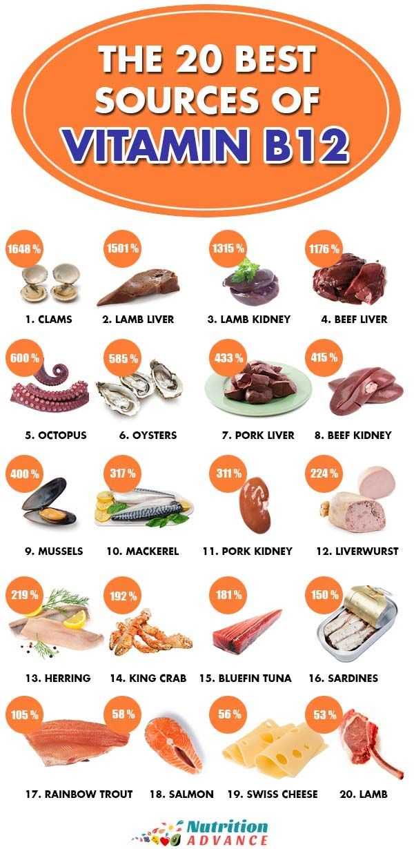The Top 20 Foods High In Vitamin B12   Nutrition ...
