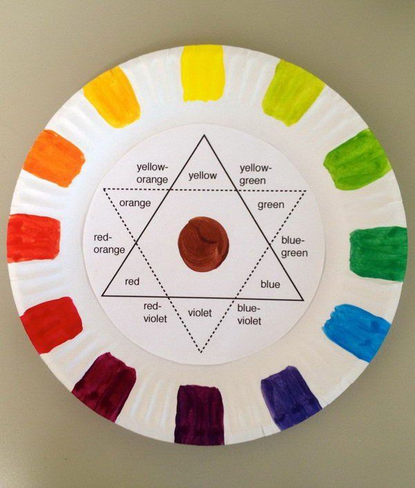 Making This Paper Plate Color Wheel Teaches Students How To Mix The Colors They Want While