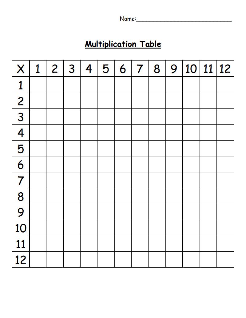 Blank Multiplication Table Multiplication Mental Maths