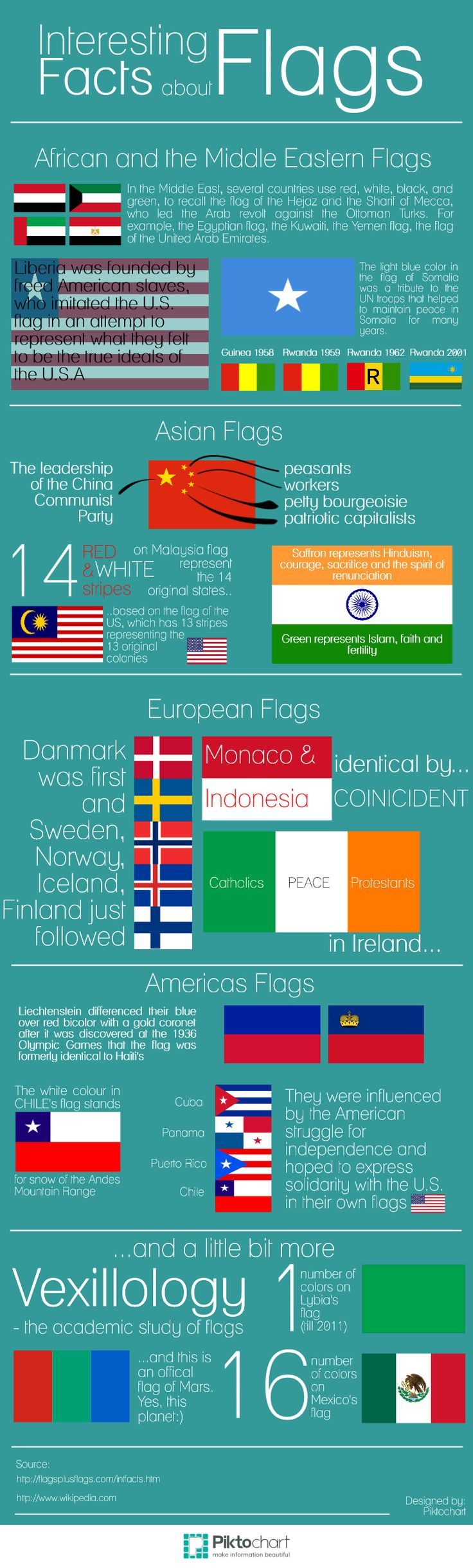 Interesting Facts About Flags Infographic Fun Facts Political Beliefs Infographic