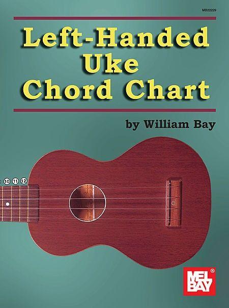 Ukulele Chord Chart for Lefties Ukulele Miscellaneous - ukulele chord chart