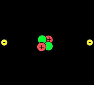Esquema De Un átomo De Helio Modelos Atomicos Modelo