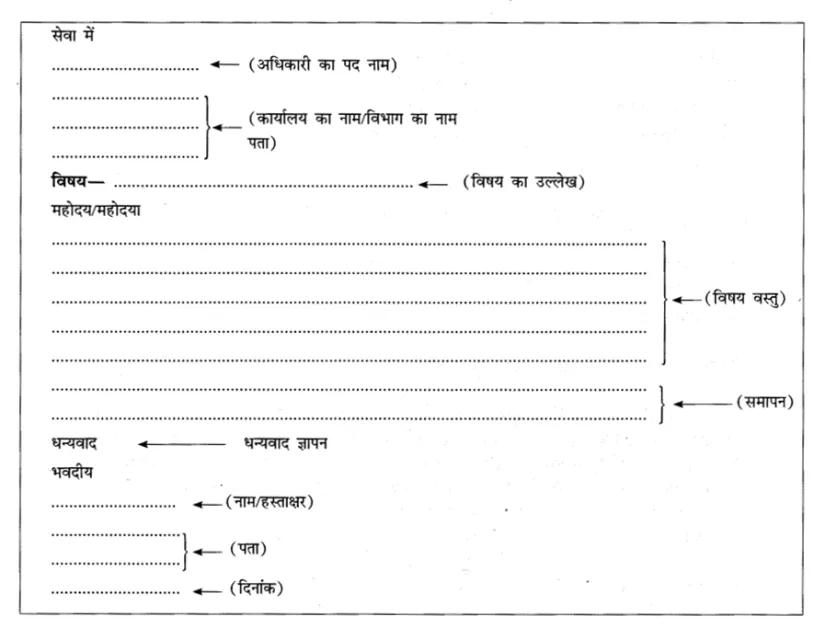 CBSE Class 10 Hindi B पत्र लेखन Learn CBSE https//www