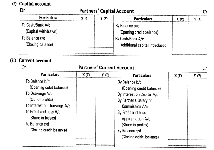 31+ Partnership accounting worksheet Top