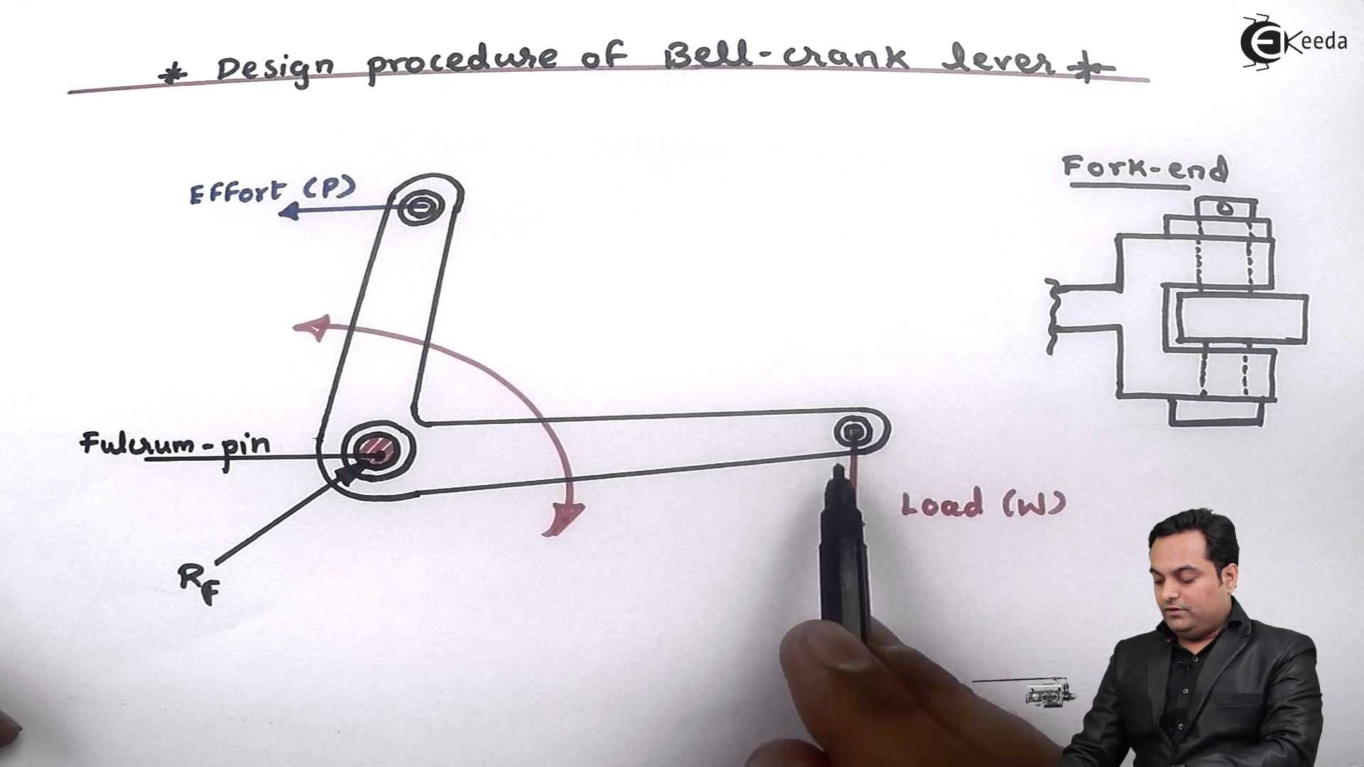 Bell Crank Lever Design : Learn design procedure of bell crank lever video