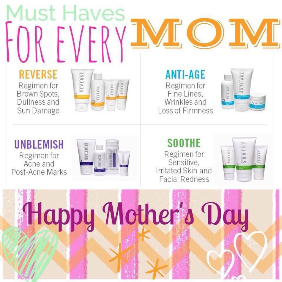 Mother's Day Gift Guide: The Best Skin Care Gifts For Mom |Skin Care Mothers Day