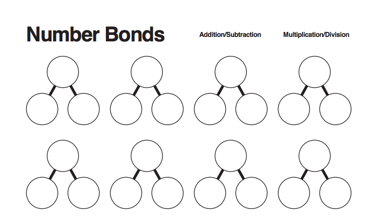 Awesome free blank number bond worksheet. (Hint- Print out page 2 ...