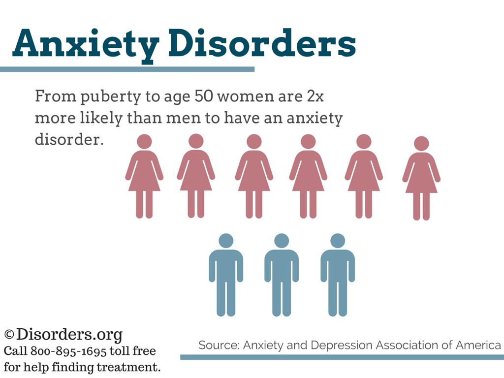 anxiety disorder Common characteristics anxiety disorders categorize a large number of disorders where the primary feature is abnormal or inappropriate anxiety everybody has experienced anxiety.