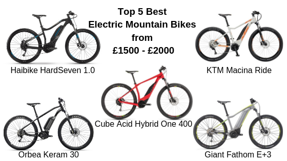 Top 5 Best Electric Mountain Bikes From 1500 2000 Electric
