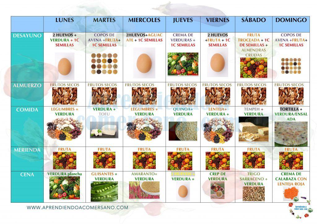 Dieta vegetariana men semanal  Tips comida sana