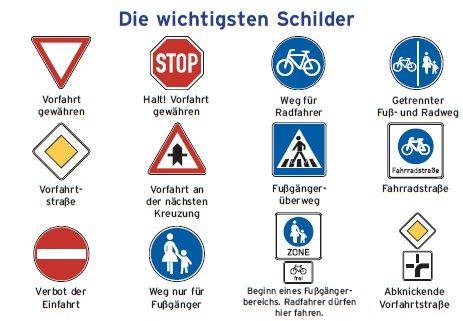 Wichtigsten Verkehrsschilder
