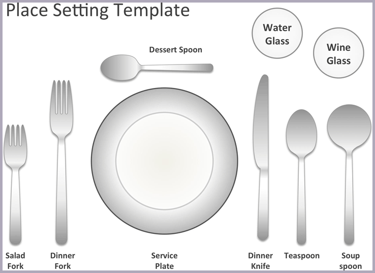 Dinner Plate Template Draw Your Thanksgiving Worksheet