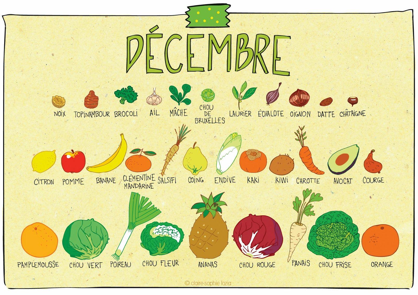 5254e8d73f9 30 fruits et légumes à cuisiner au mois de décembre