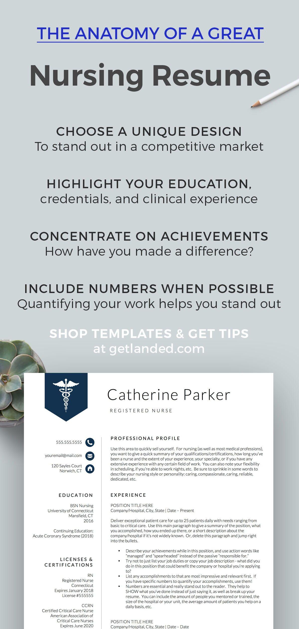 Nursing Resume Template for Word & Pages Nurse Resume