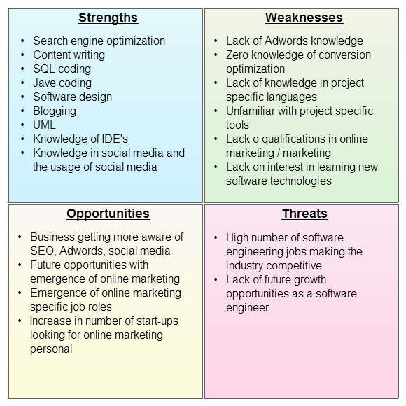 Personal Swot Analysis To Assess And Improve Yourself  Swot