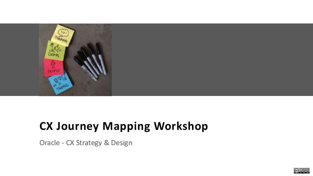Customer Experience Journey Mapping Workshop Customer Experience - Customer journey mapping workshop