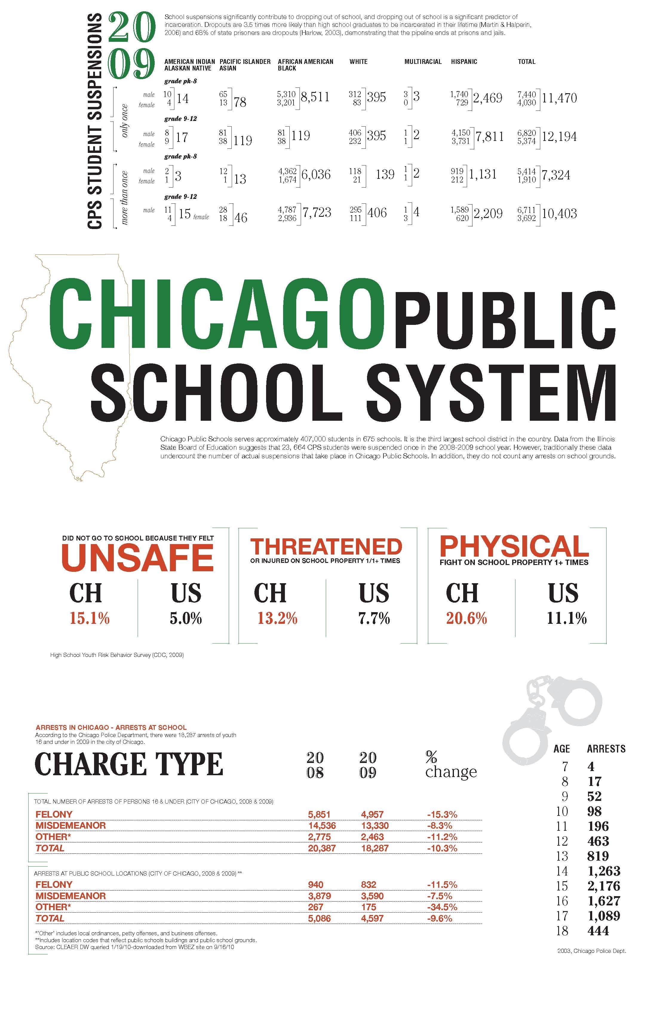 school to prison pipeline essay