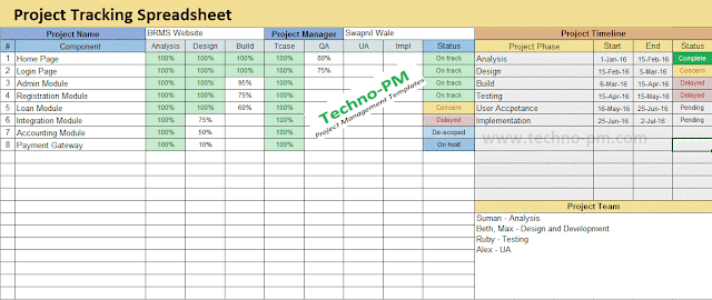 Multiple Project Tracking Template Excel Download Project Management Templates Projects Excel