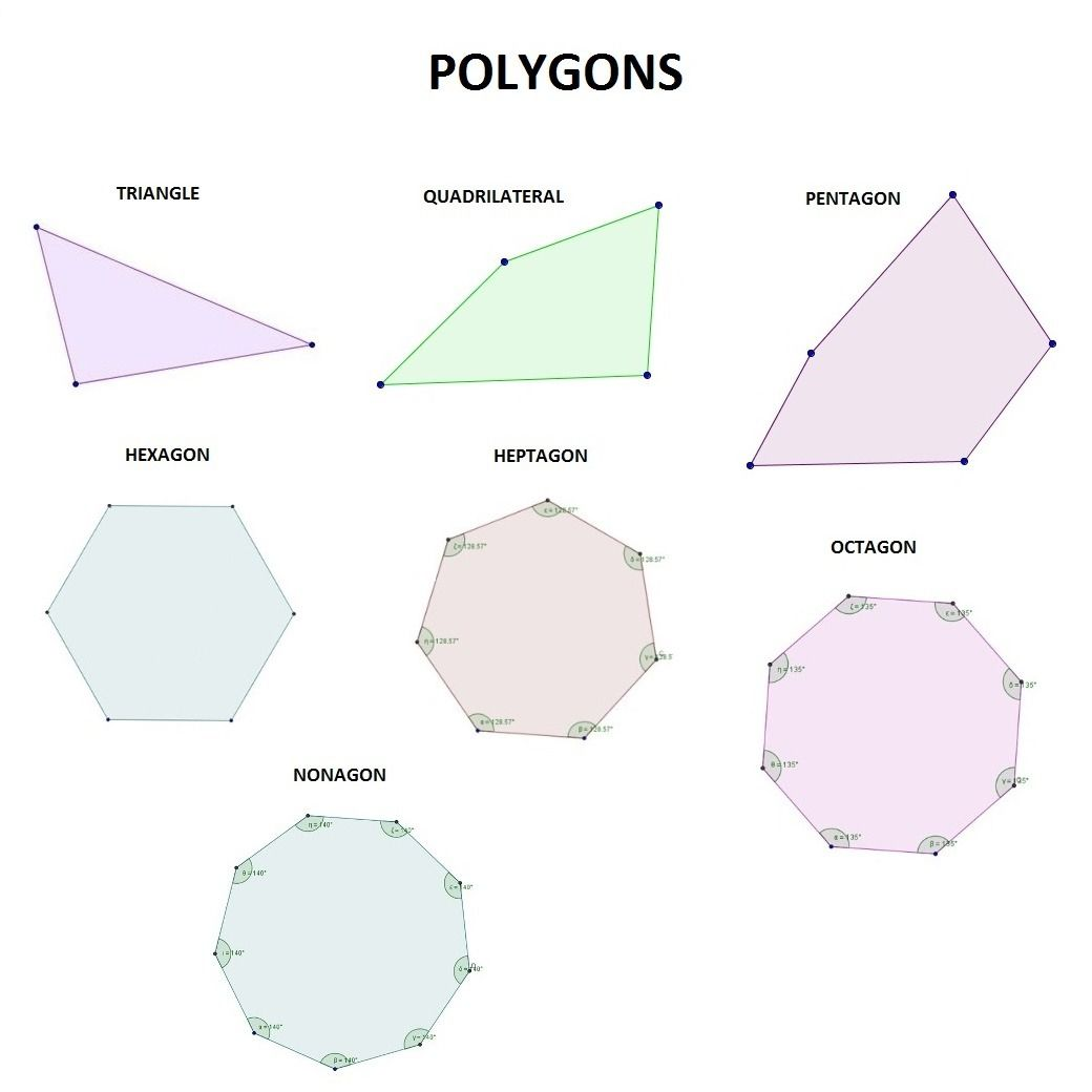 Teach Besides Me Number Of Diagonals In A Polygon
