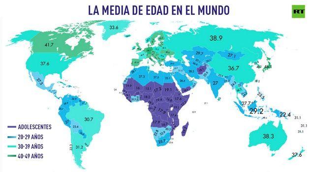 MAP: Qua è l'età ,edia nel vostro Paese?