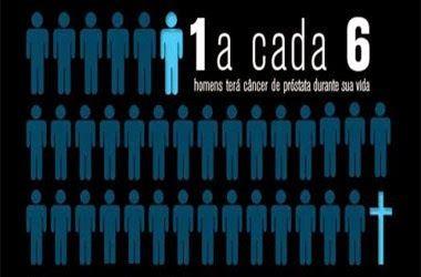Reishi Portugal: Reishi no combate ao cancro da próstata