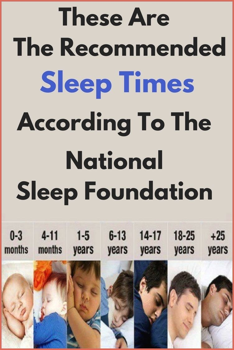 These Are The Recommended Sleep Times According To
