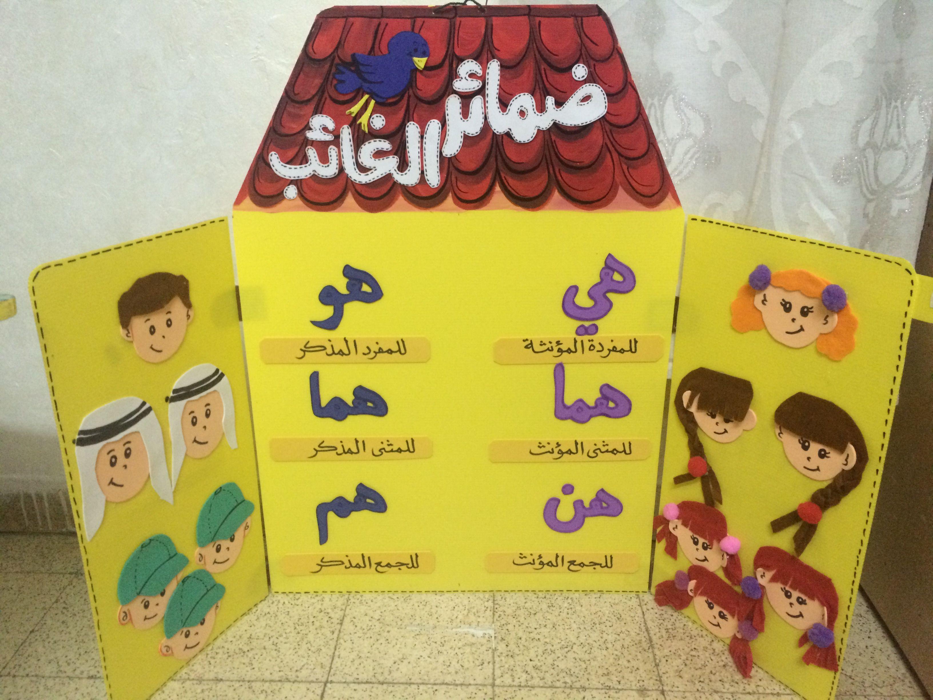 ضمائر الغائب Arabic Alphabet For Kids Learning Arabic Arabic Kids