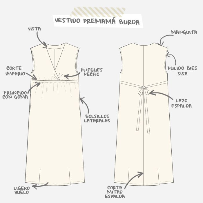 Detalles modelo premamá Burda | Betsy Costura | PATRONS MATERNITAT ...