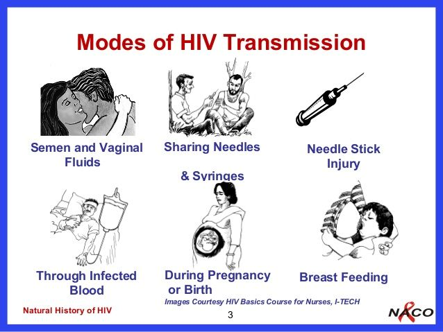 Hiv aids can be transmitted through saliva-8789
