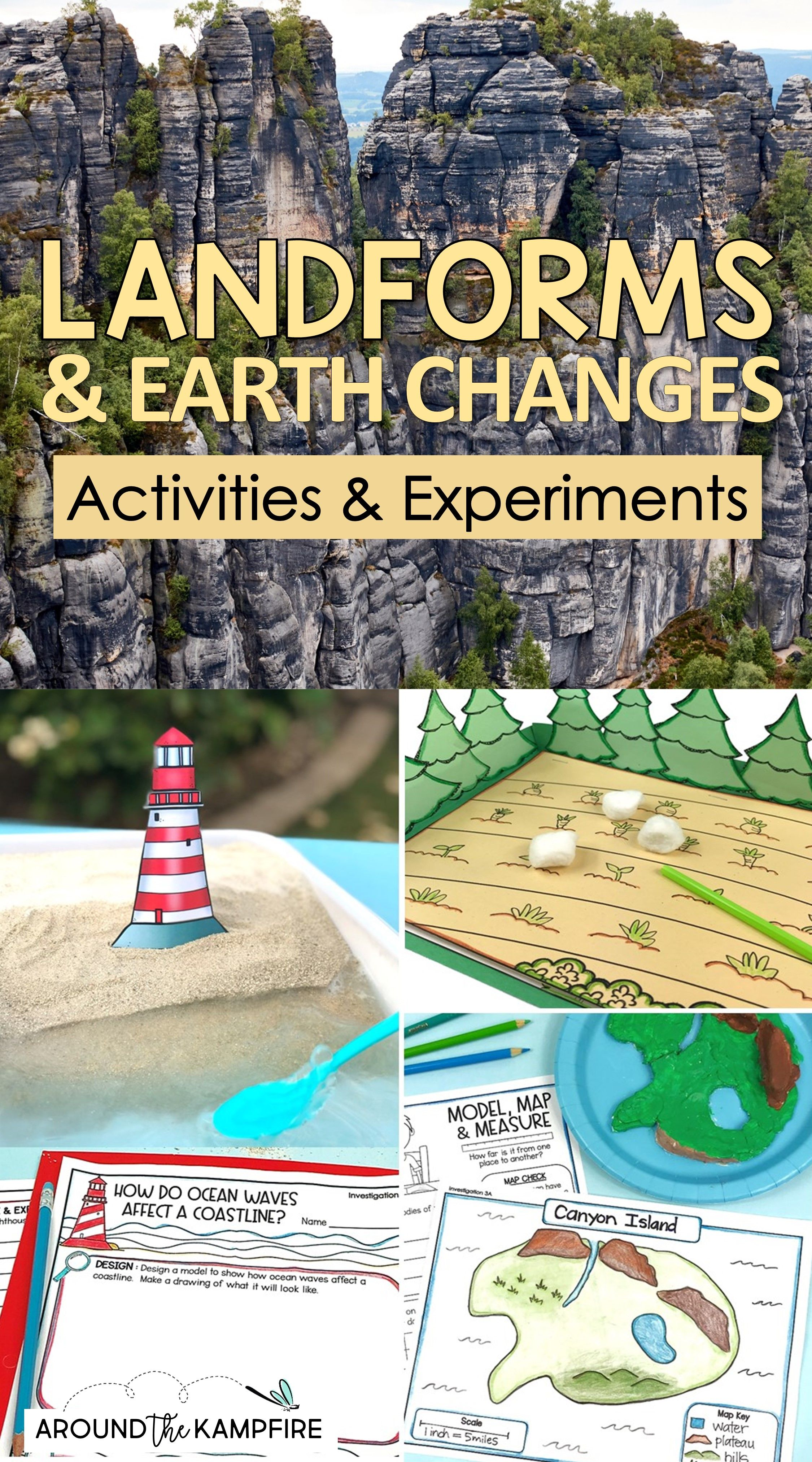 Landforms Amp Earth Changes Second Grade Science Unit
