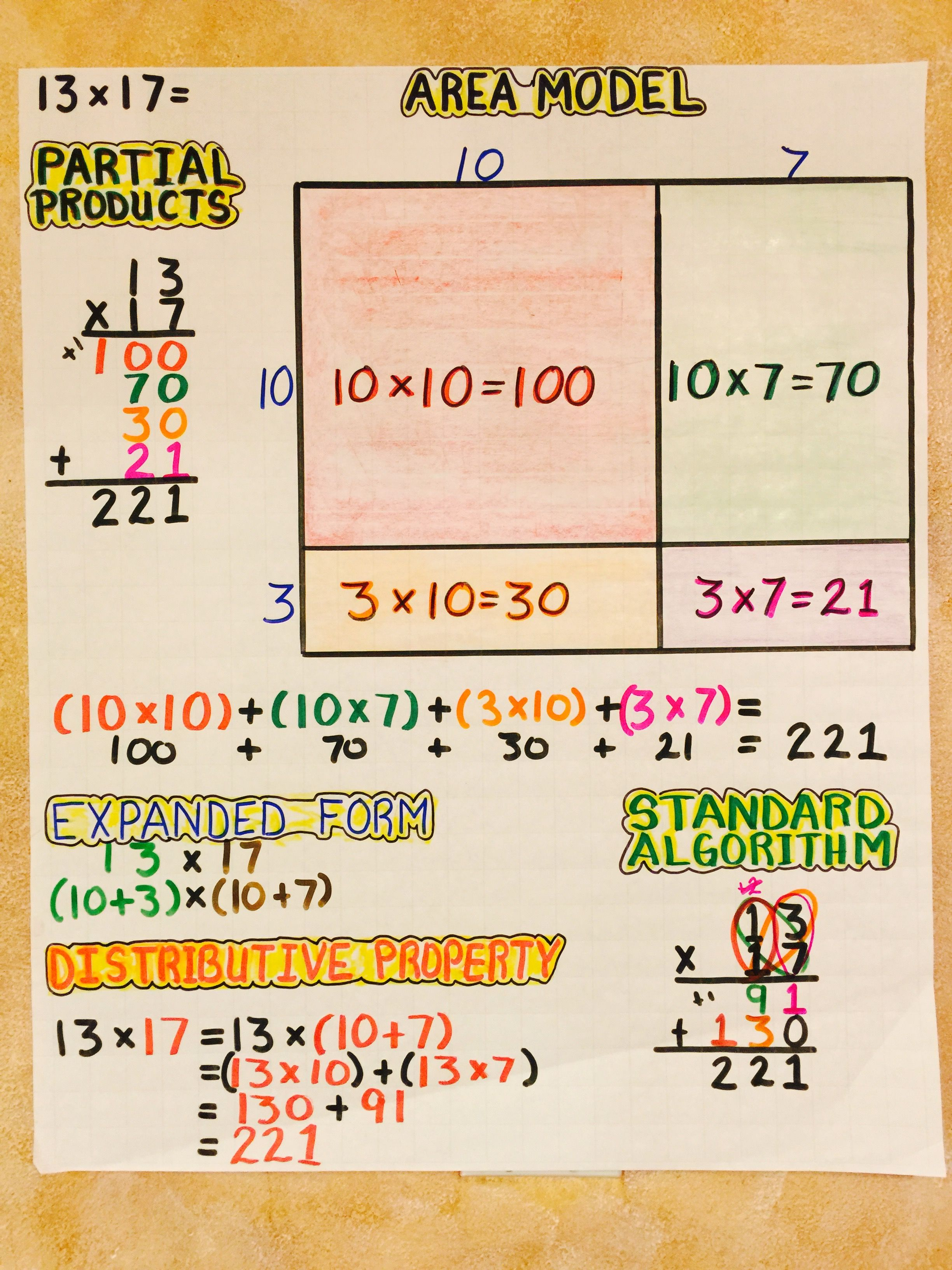 multiplication: area model, partial products, expanded form