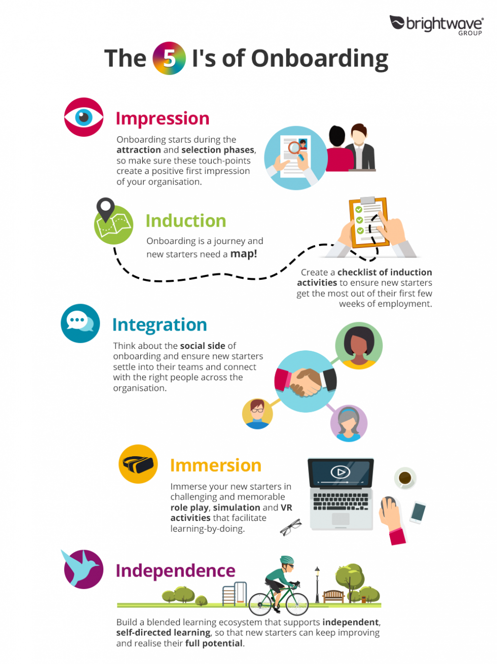 The 5 I S Of Onboarding Induction Infographic E Learning Infographics Corporate Training Ideas Employee Onboarding Employee Training