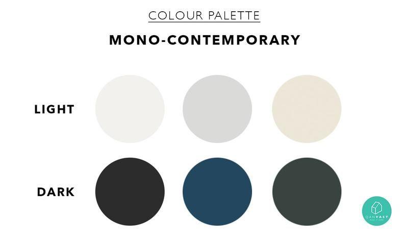 Nail The Look That Monochromatic Instagram Style Qanvast Instagram Fashion Monochrome Interior Light In The Dark