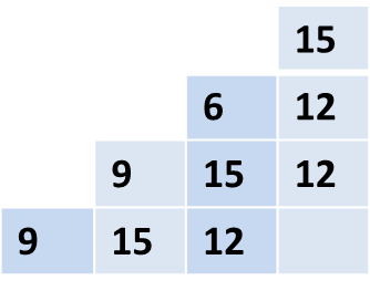 """Numbers game """"Step by step I"""" : Based on the relations between numbers  try to  fill empty field."""