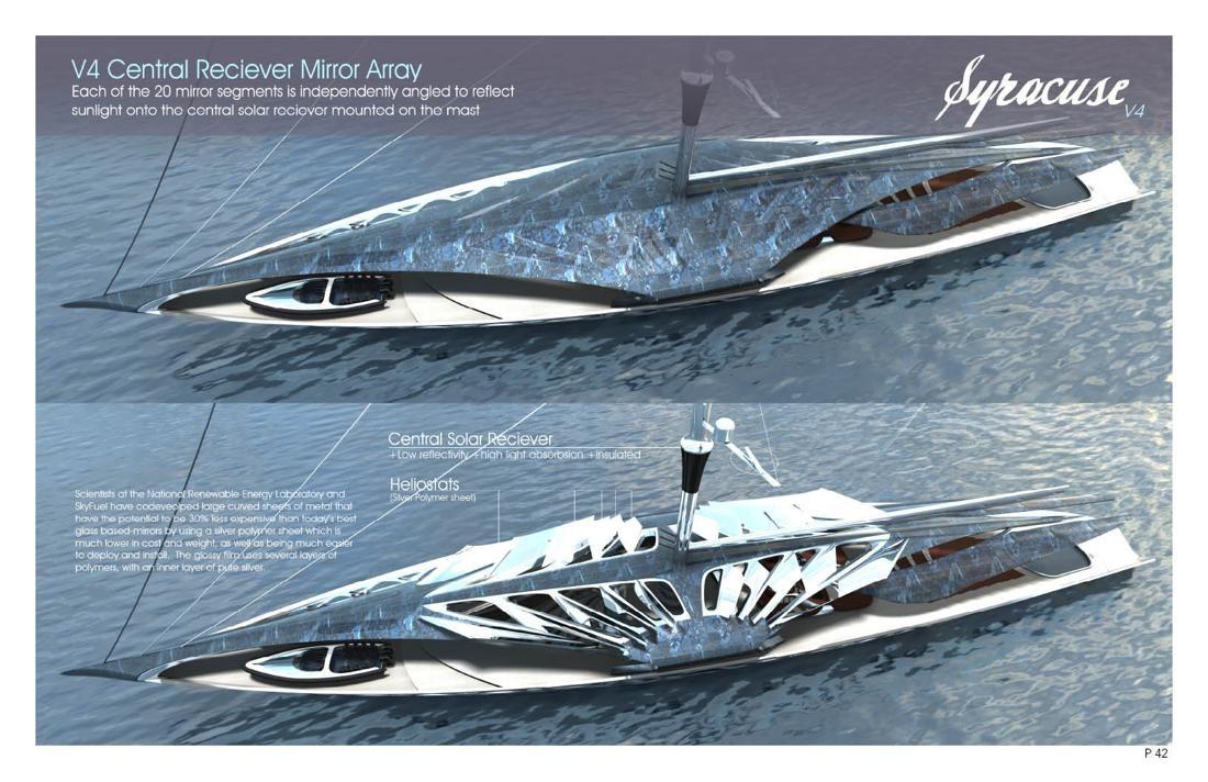Syracuse Sail Solar Yacht Concept Wordlesstech Solar Yacht Boat Design Yacht